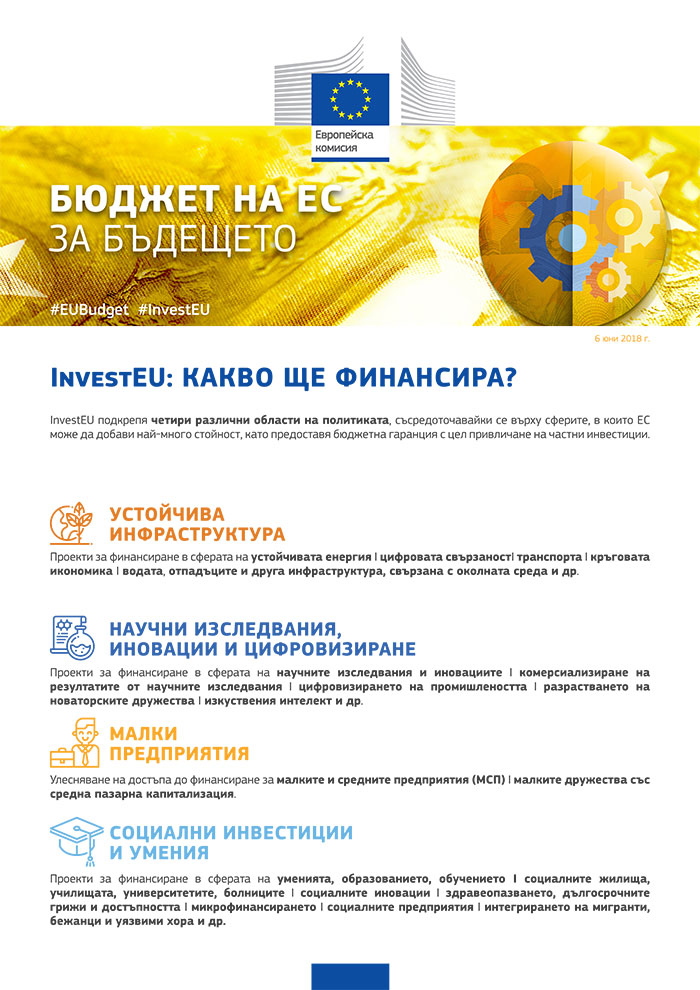 Investeu finance bg 1