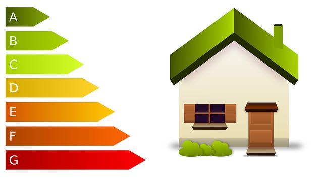 Възобновяема енергия, енергийна ефективност и енергийна сигурност