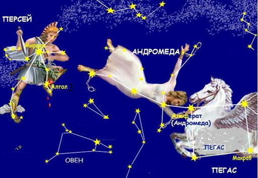 звездно небе декември